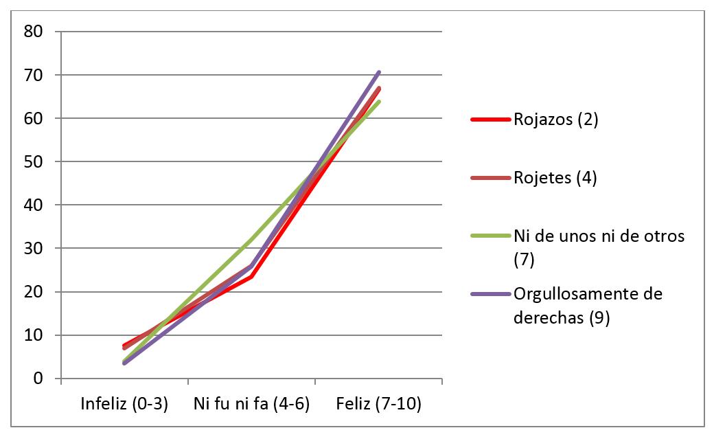 Gráfico 2 05102014