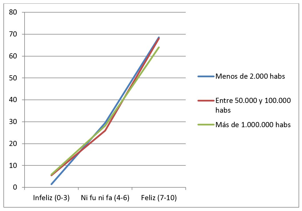 Gráfico 3 05102014
